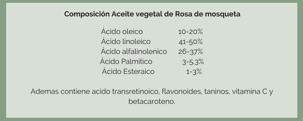 Composición-aceite-vegetal- Rosa-mosqueta
